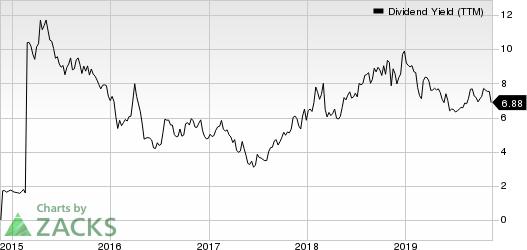 Spark Energy, Inc. Dividend Yield (TTM)