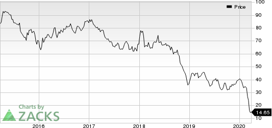 Schlumberger Limited Price