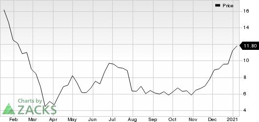 Navios Maritime Partners LP Price