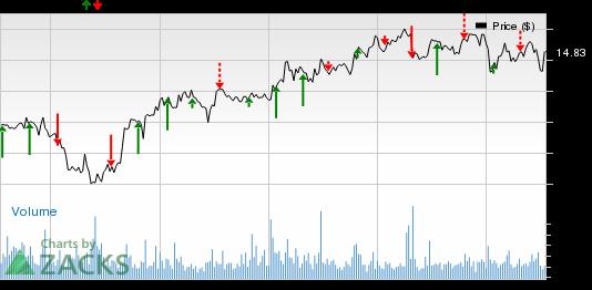 Southeast Bank Stocks Q2 Earnings on July 19: SNV, RF & More
