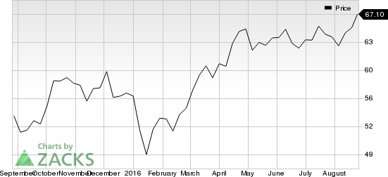 3 Reasons Momentum Stock Investors Will Love Bank of Montreal (BMO)