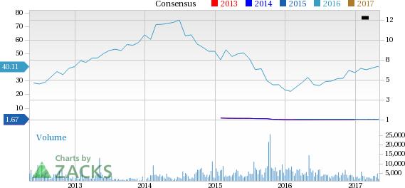 Colfax (CFX) Beats Q1 Earnings & Sales, Raises '17 View