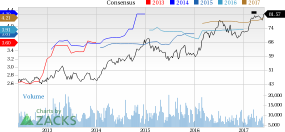 Why Is Edison International (EIX) Up 2% Since the Last Earnings Report?