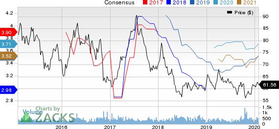 Coca Cola Femsa S.A.B. de C.V. Price and Consensus