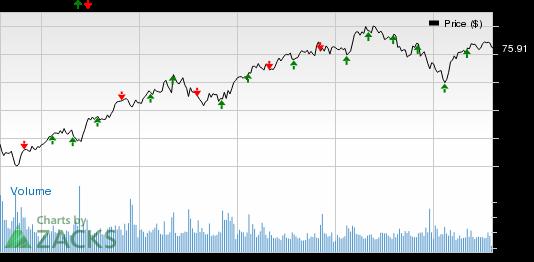 Will Q2 Earnings Hold a Surprise for Davita (DVA) Stock?