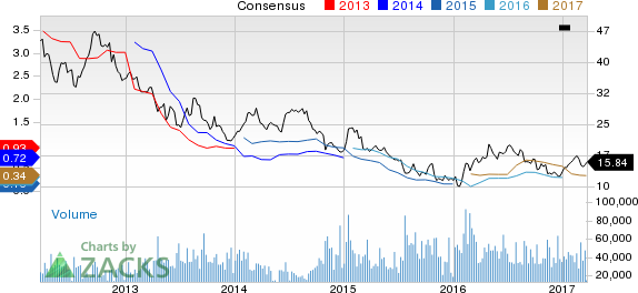 Goldcorp (GG) Down 13.2% Since Earnings Report: Can It Rebound?