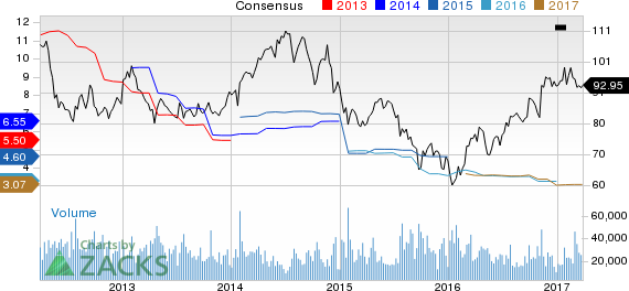 Caterpillar (CAT) Downgraded to Sell: Should You Dump?