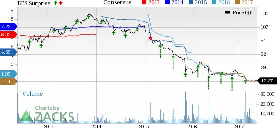 Shares of Fossil (FOSL) Plummet 16% on Q1 Earnings, Revenue Miss
