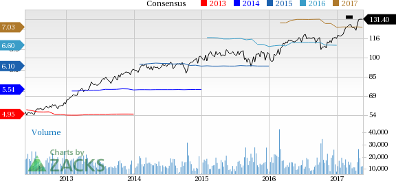 Why Is Honeywell (HON) Up 6.2% Since the Last Earnings Report?
