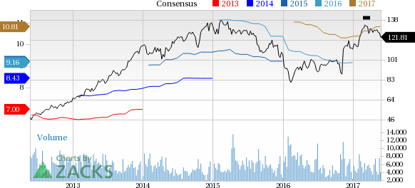 Why Is Ameriprise (AMP) Down 6% Since the Last Earnings Report?