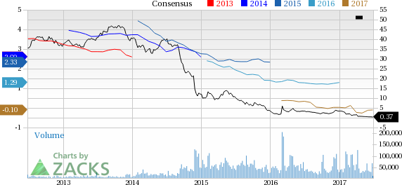 Seadrill (SDRL) Down 13.6% Since Earnings Report: Can It Rebound?