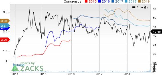 Valero Energy Partners LP Price and Consensus
