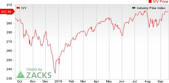 Large Cap Pharmaceuticals Industry 5YR % Return