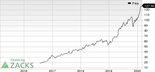 Kinsale Capital Group, Inc. Price