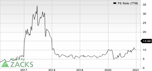 CAI International, Inc. PE Ratio (TTM)