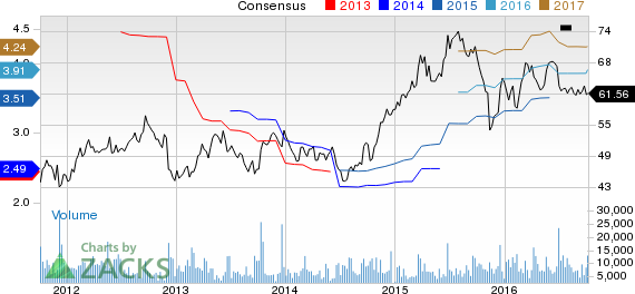 Darden (DRI) Now a Buy on Solid Results, Raised Guidance