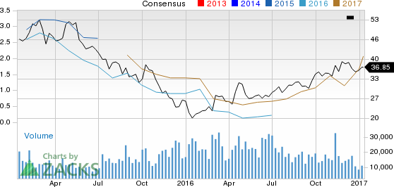Why BHP Billiton (BHP) Could Shock the Market Soon