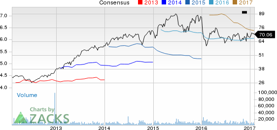 Auto Stocks' Q4 Earnings Slated on Feb 2: DLPH, ALV & More