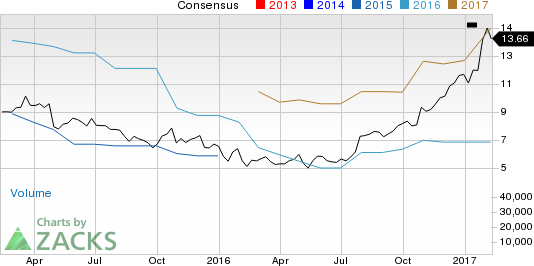 Is STMicroelectronics (STM) Stock a Solid Choice Right Now?