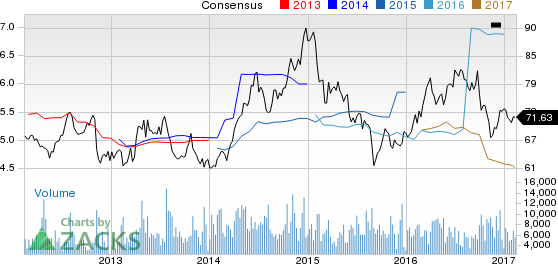 Entergy Corp (ETR) Q4 Earnings: Is a Beat in the Cards?