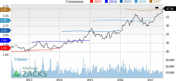 Xcel Energy (XEL) Up 4.8% Since Earnings Report: Can It Continue?