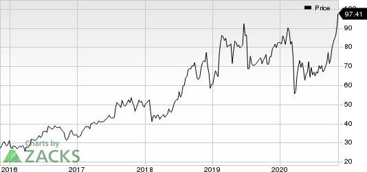 Omnicell, Inc. Price