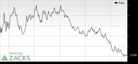 Deutsche Bank Sells Argentine Unit as Part of Overhaul Drive