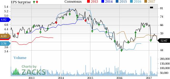Qualcomm Stock Quote Classy Qualcomm QCOM Stock Gains On Q48 Earnings And Revenue Beats