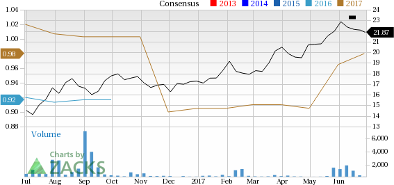 Can Infineon Technologies (IFNNY) Stock Continue to Grow Earnings?