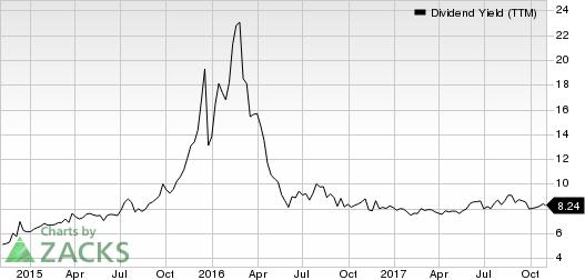 Enable Midstream Partners, LP Dividend Yield (TTM)
