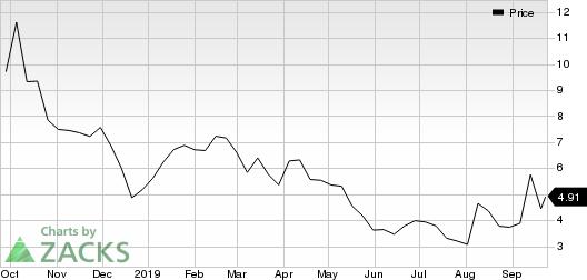 Paratek Pharmaceuticals, Inc. Price
