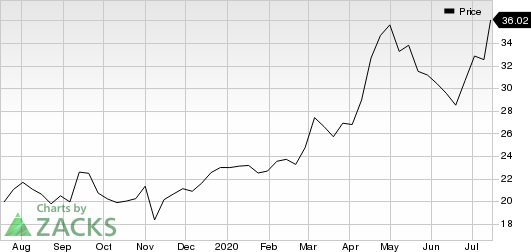 Luminex Corporation Price