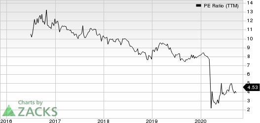 Green Plains Partners LP PE Ratio (TTM)