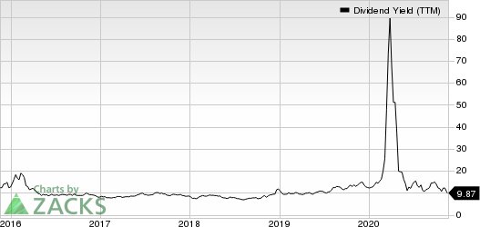 DCP Midstream Partners, LP Dividend Yield (TTM)