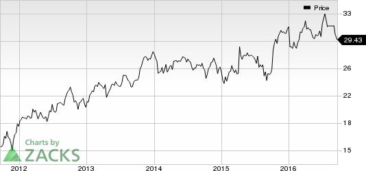 GE Completes Divesture of Restaurant Finance Assets in US