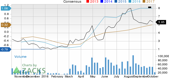 Why Cliffs Natural (CLF) Stock Might be a Great Pick
