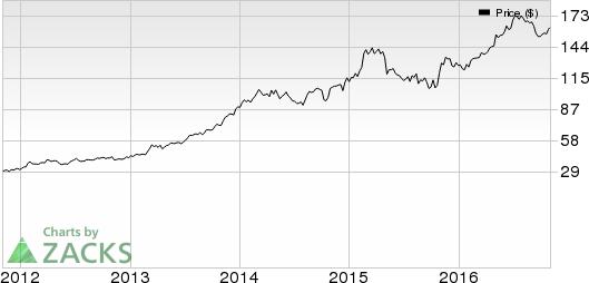 Defense Stocks' Q3 Earnings on Nov 3: HII, TDY, LDOS, TGI