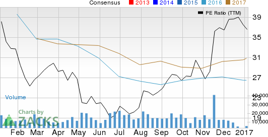 Is Western Refining (WNR) Stock A Great Combo of Value and Growth?