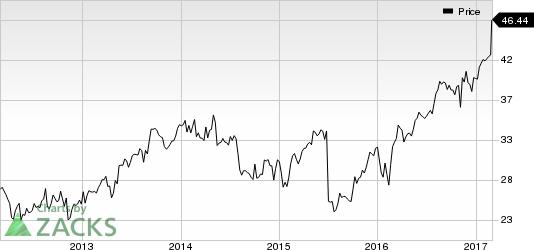 BWX Technologies (BWXT) Jumps: Stock Gains 8.6% in Session