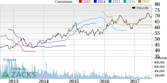 American Electric (AEP) Misses Q2 Earnings, Revenues Decline