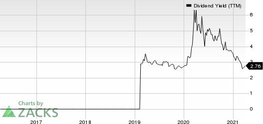 Pacific Premier Bancorp Inc Dividend Yield (TTM)