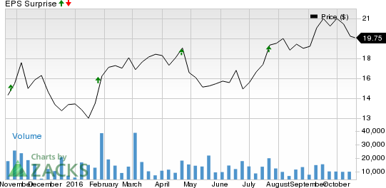 Why Earnings Season Could Be Great for Swift Transportation (SWFT)
