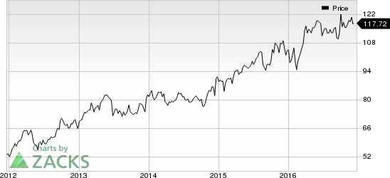 Accenture plc' (ACN) Q1 Earnings Beat Estimate