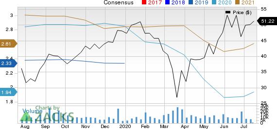Apollo Global Management, LLC Price and Consensus