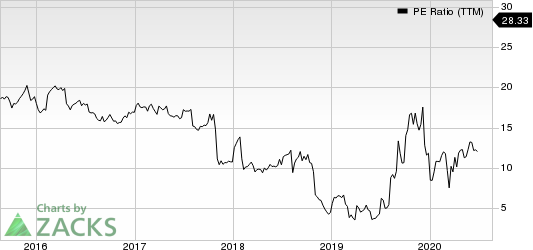 Owens  Minor, Inc. PE Ratio (TTM)