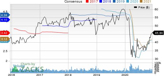 U.S. Bancorp Price and Consensus