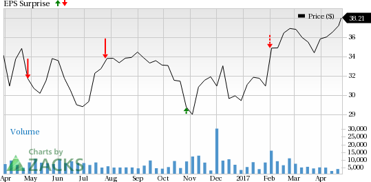Legg Mason (LM) to Report Q4 Earnings: What's in Store?