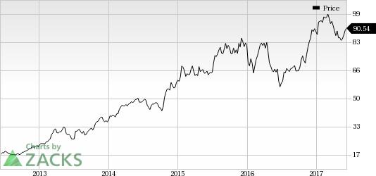Alaska Air Group's (ALK) May Traffic and Load Factor Rise
