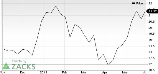BP Midstream Partners LP Price