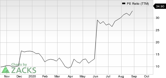 Schnitzer Steel Industries, Inc. PE Ratio (TTM)